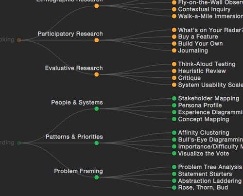 taxonomy-of-innovation-thumb
